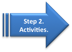 Go to Step 2. Activities.